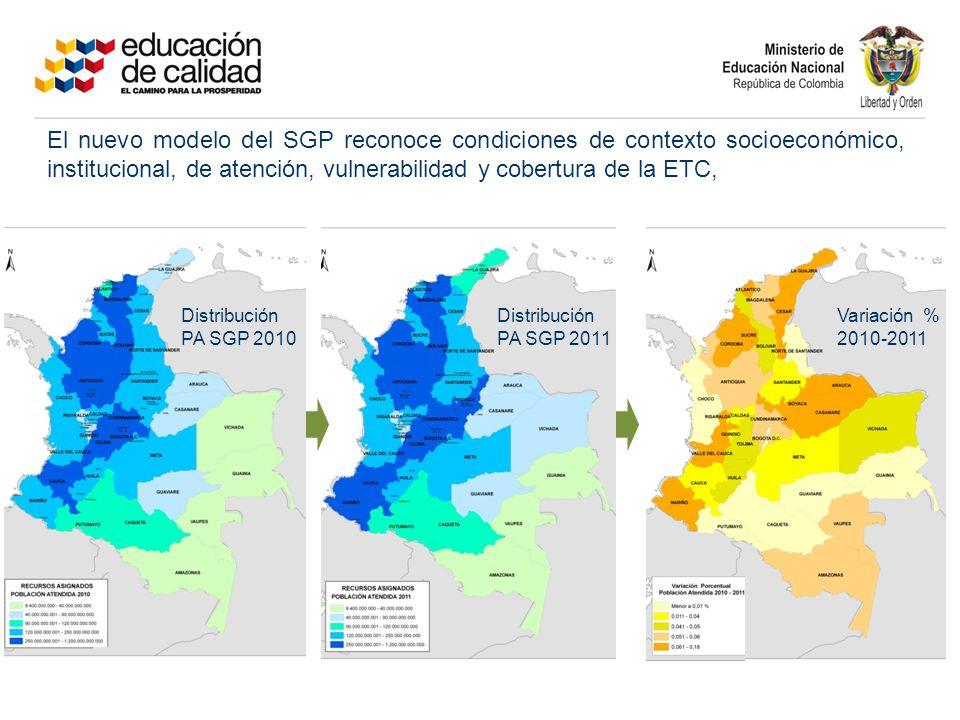 El nuevo modelo del SGP reconoce condiciones de contexto socioeconómico, institucional, de atención, vulnerabilidad y cobertura de la ETC,
