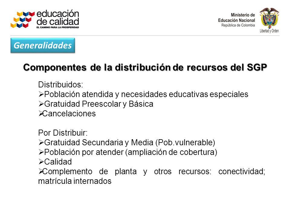 Componentes de la distribución de recursos del SGP