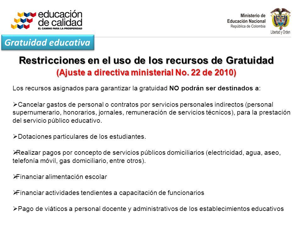 Restricciones en el uso de los recursos de Gratuidad