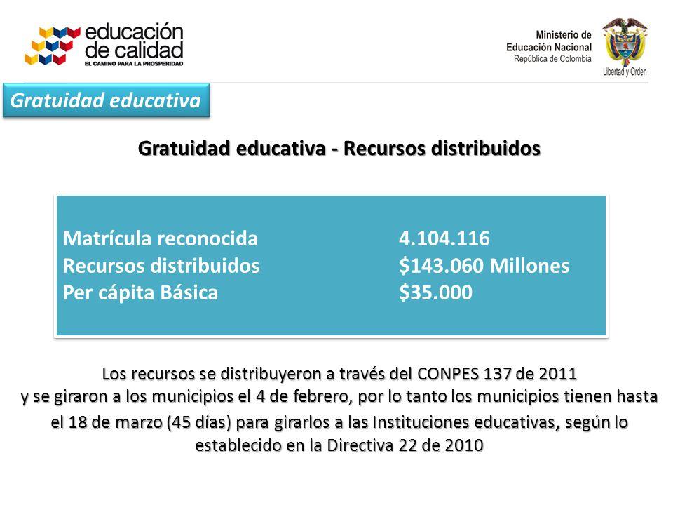 Gratuidad educativa - Recursos distribuidos