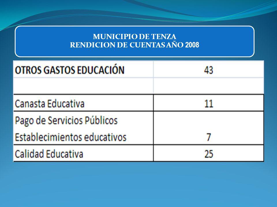 MUNICIPIO DE TENZA RENDICION DE CUENTAS AÑO 2008