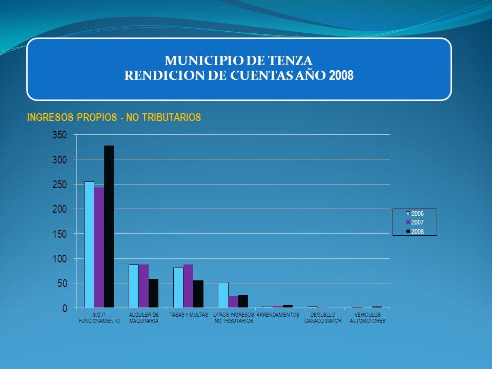 INGRESOS PROPIOS - NO TRIBUTARIOS