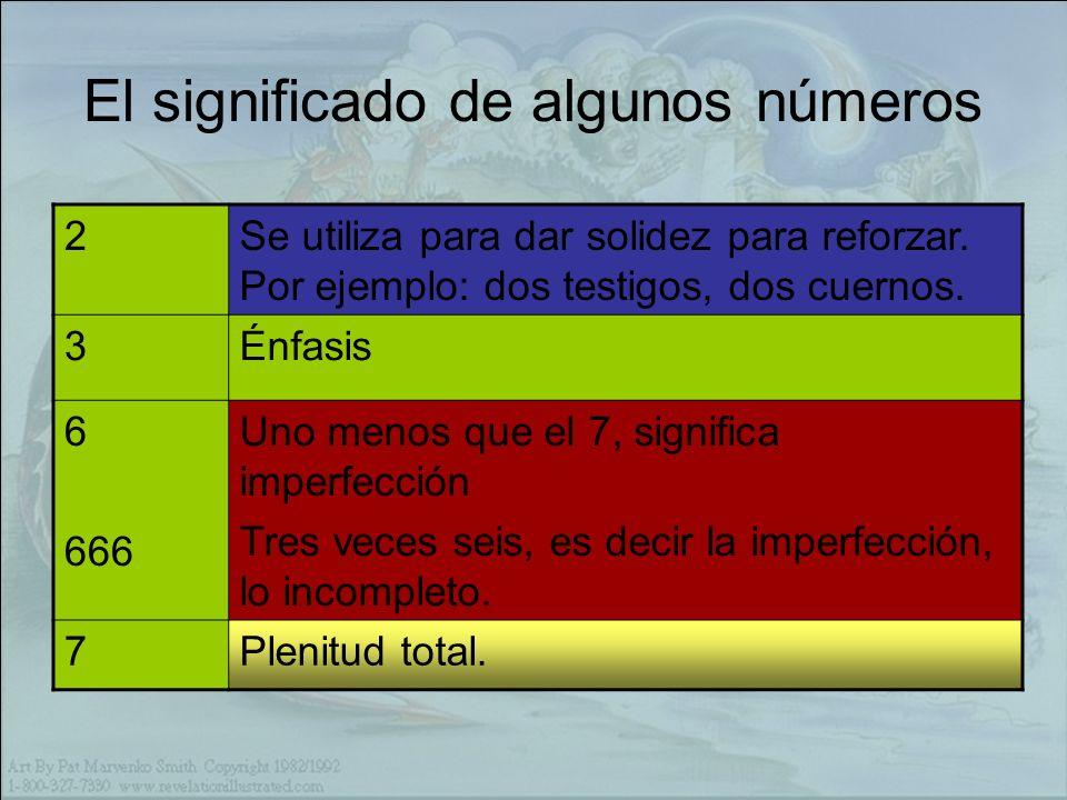 El significado de algunos números