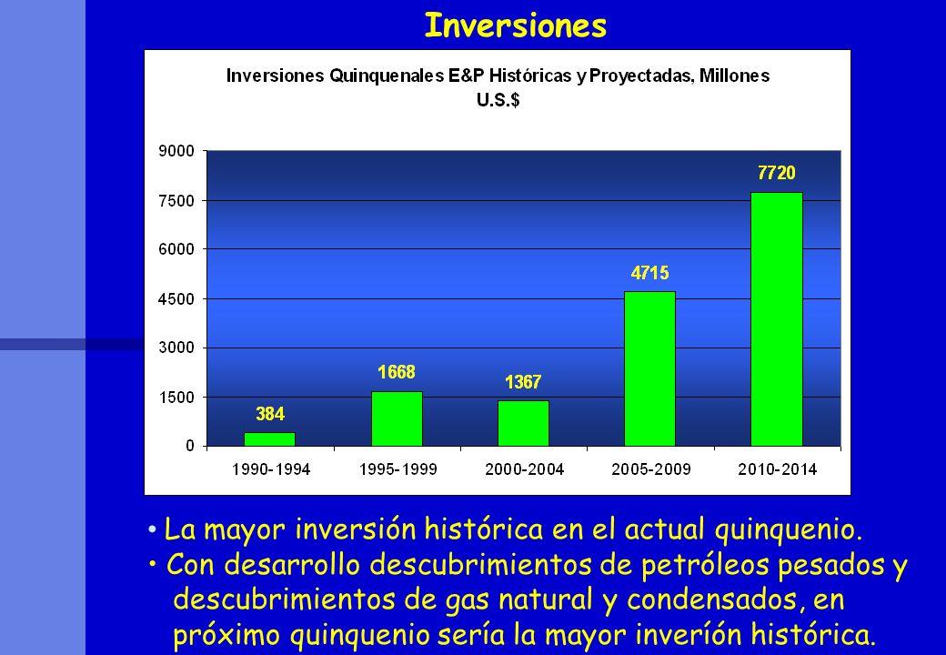 Inversiones La mayor inversión histórica en el actual quinquenio.