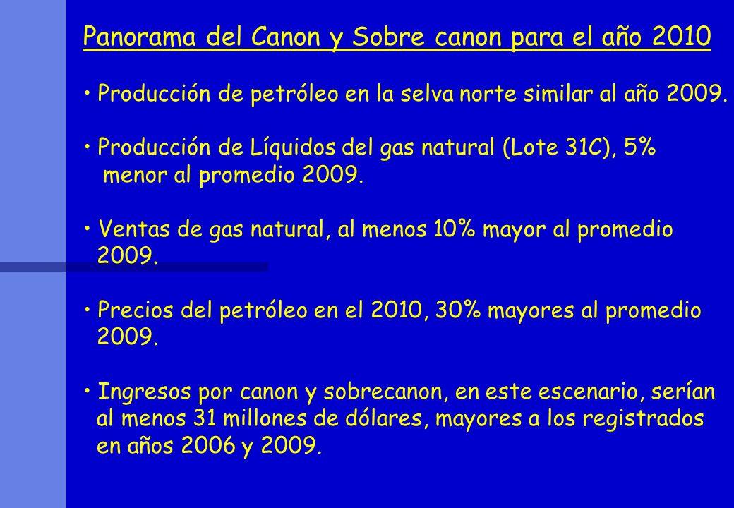 Panorama del Canon y Sobre canon para el año 2010