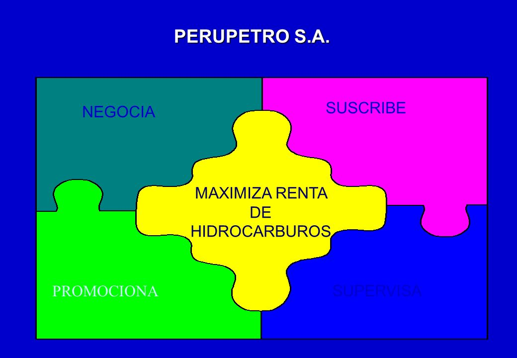 MAXIMIZA RENTA DE HIDROCARBUROS