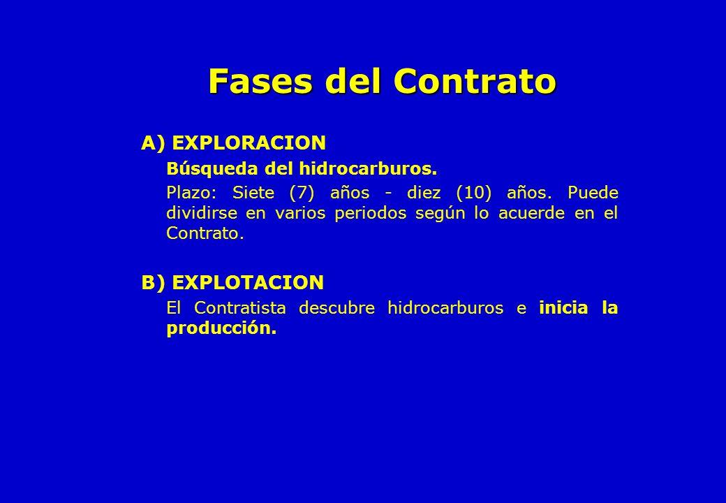 Fases del Contrato A) EXPLORACION B) EXPLOTACION