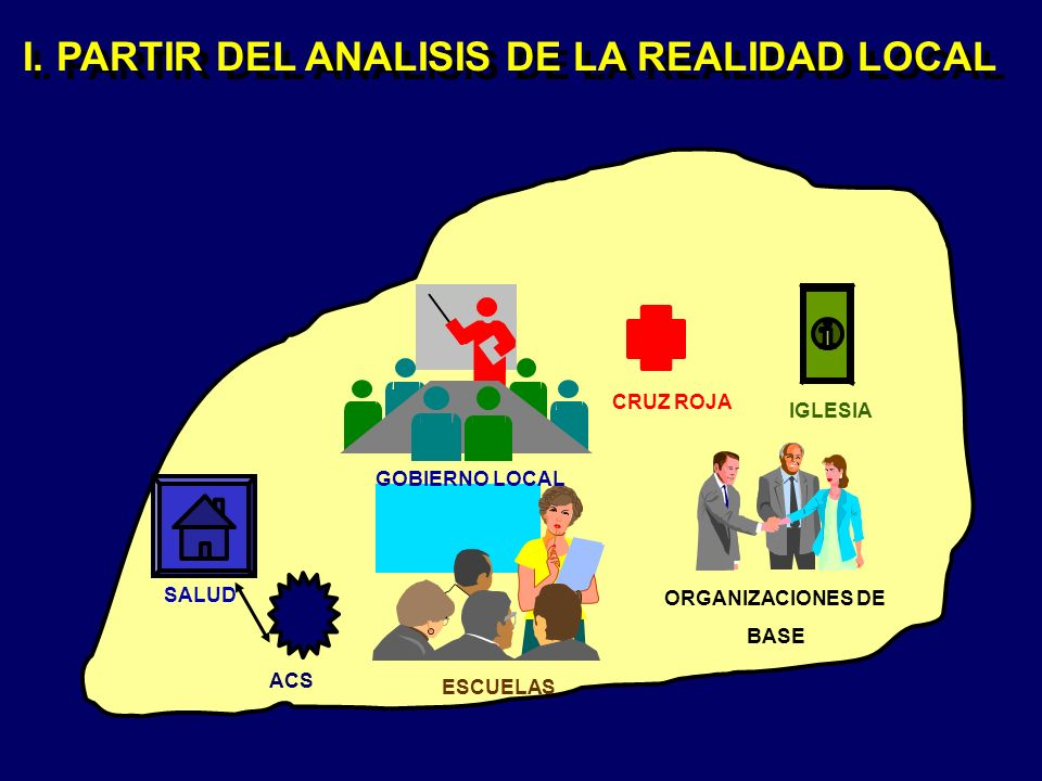I. PARTIR DEL ANALISIS DE LA REALIDAD LOCAL