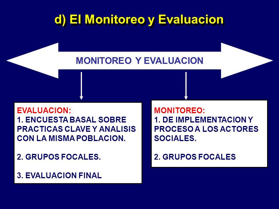 d) El Monitoreo y Evaluacion MONITOREO Y EVALUACION