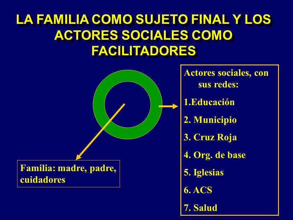 LA FAMILIA COMO SUJETO FINAL Y LOS ACTORES SOCIALES COMO FACILITADORES