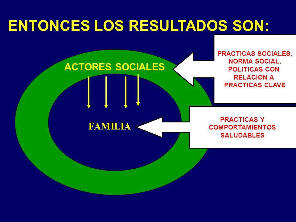 ENTONCES LOS RESULTADOS SON: