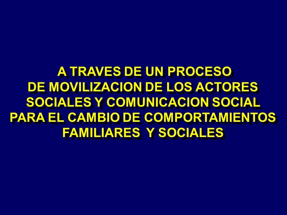 DE MOVILIZACION DE LOS ACTORES SOCIALES Y COMUNICACION SOCIAL