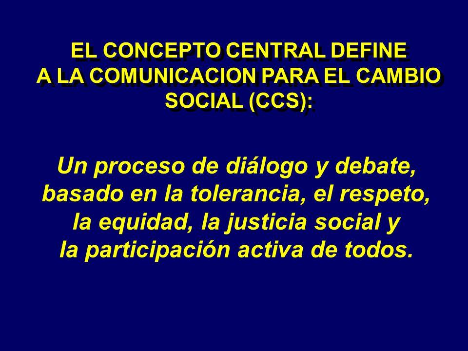Un proceso de diálogo y debate, basado en la tolerancia, el respeto,