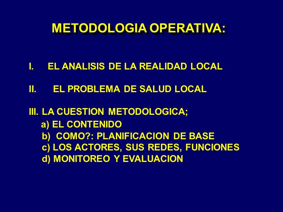 METODOLOGIA OPERATIVA:
