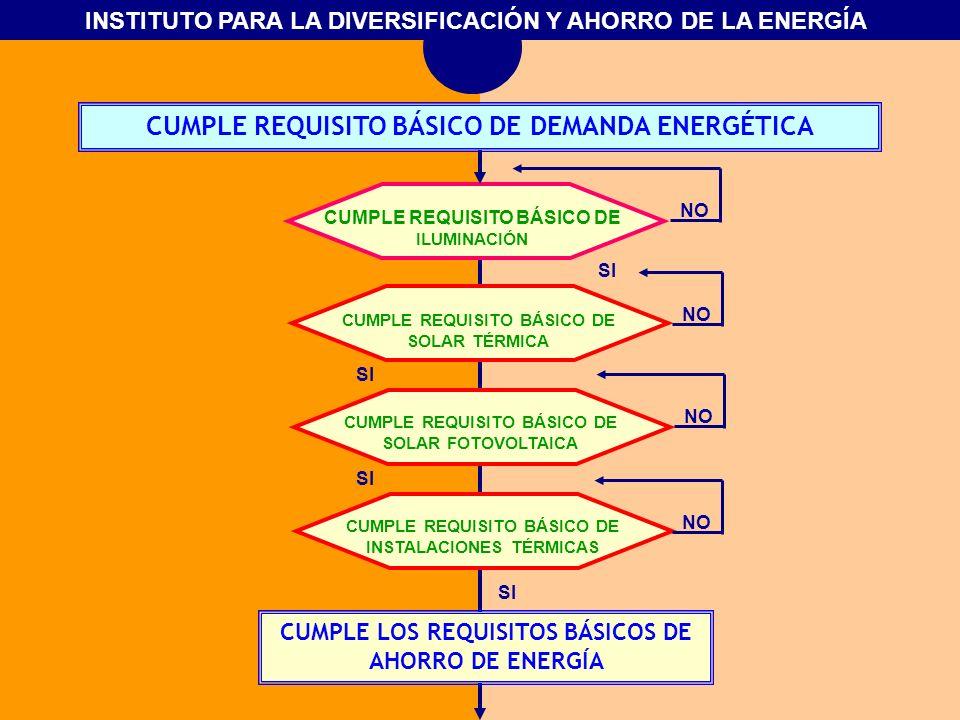 CUMPLE REQUISITO BÁSICO DE DEMANDA ENERGÉTICA