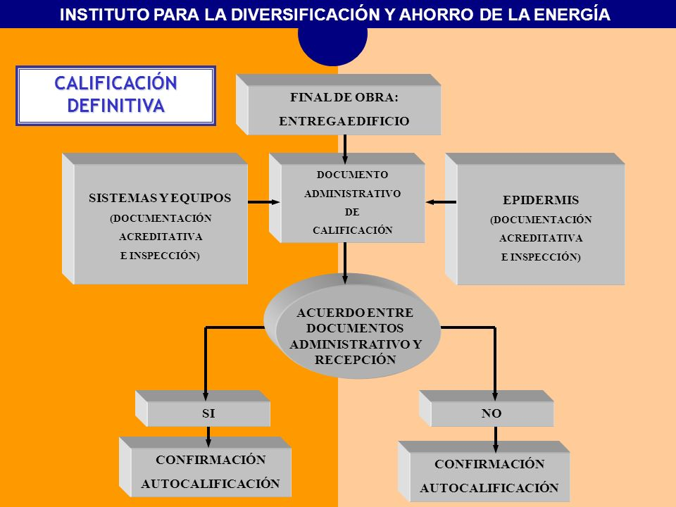 CALIFICACIÓN DEFINITIVA