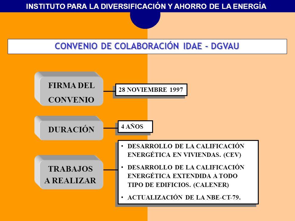CONVENIO DE COLABORACIÓN IDAE - DGVAU