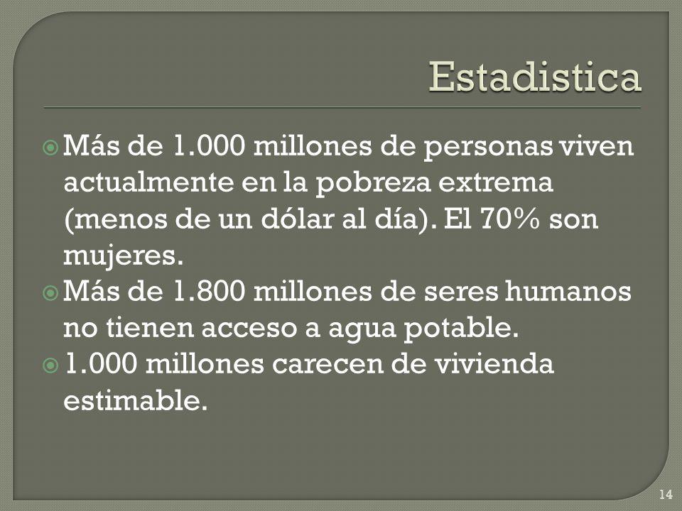 Estadistica Más de 1.000 millones de personas viven actualmente en la pobreza extrema (menos de un dólar al día). El 70% son mujeres.