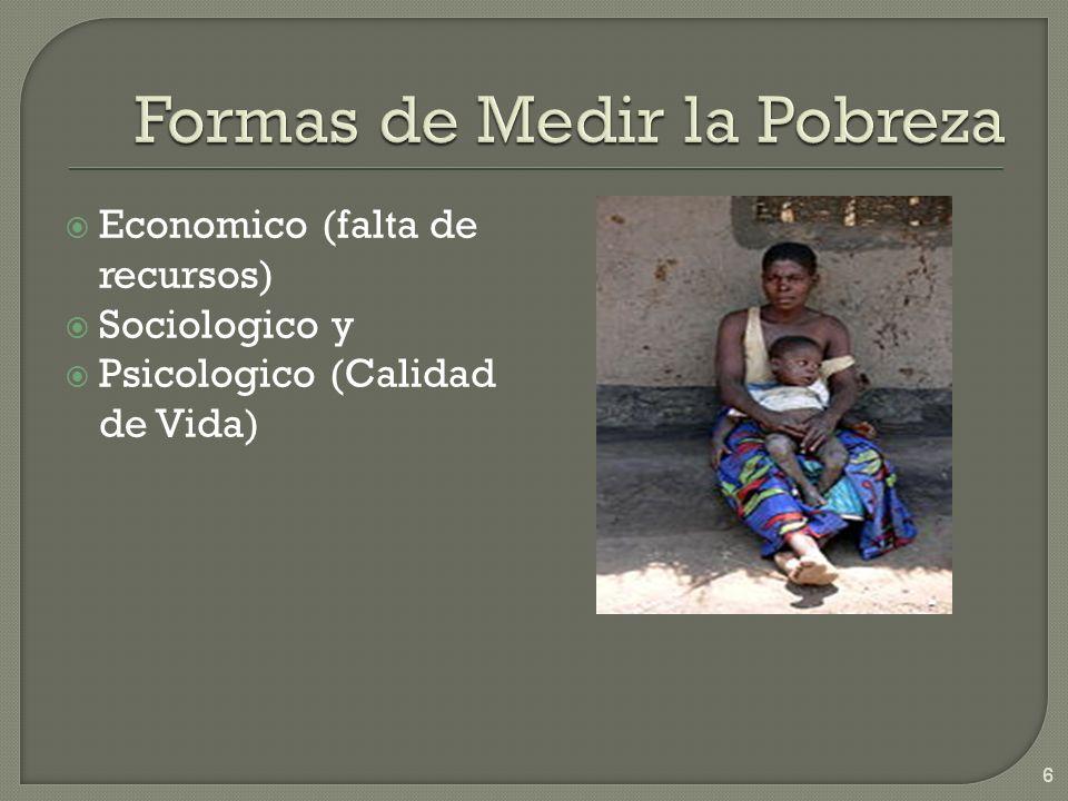 Formas de Medir la Pobreza