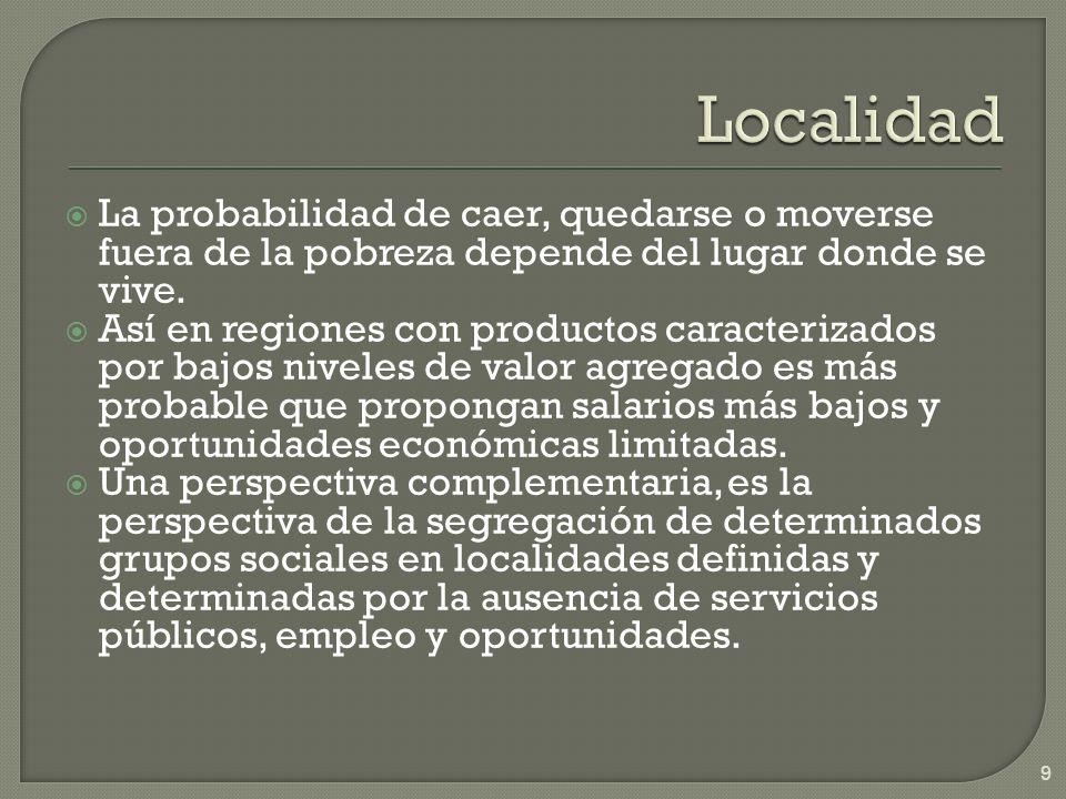 Localidad La probabilidad de caer, quedarse o moverse fuera de la pobreza depende del lugar donde se vive.