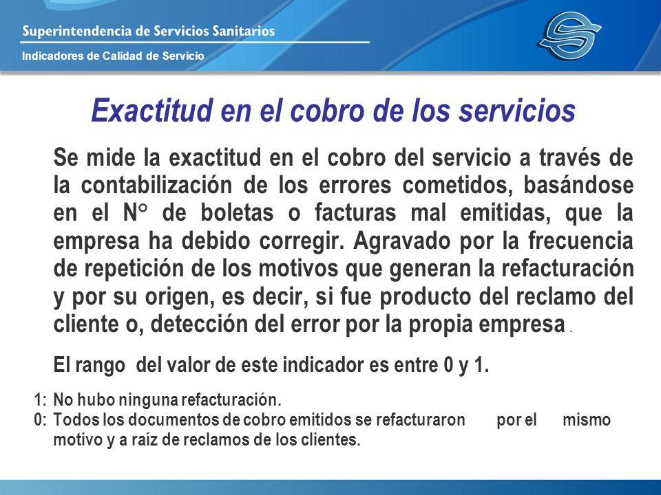 Exactitud en el cobro de los servicios
