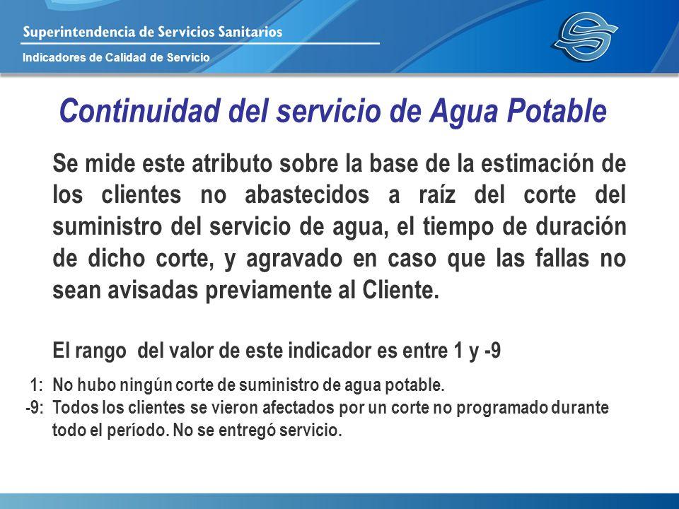 Continuidad del servicio de Agua Potable