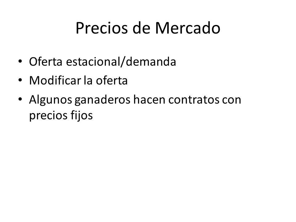 Precios de Mercado Oferta estacional/demanda Modificar la oferta