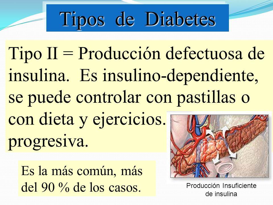 Producción Insuficiente de insulina