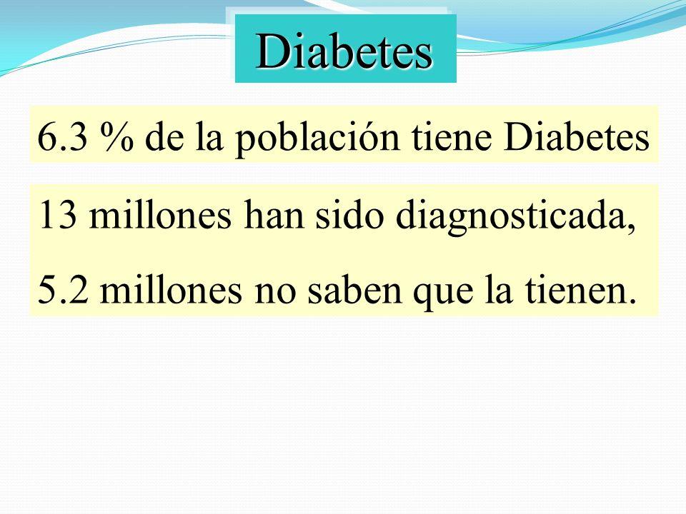 Diabetes 6.3 % de la población tiene Diabetes
