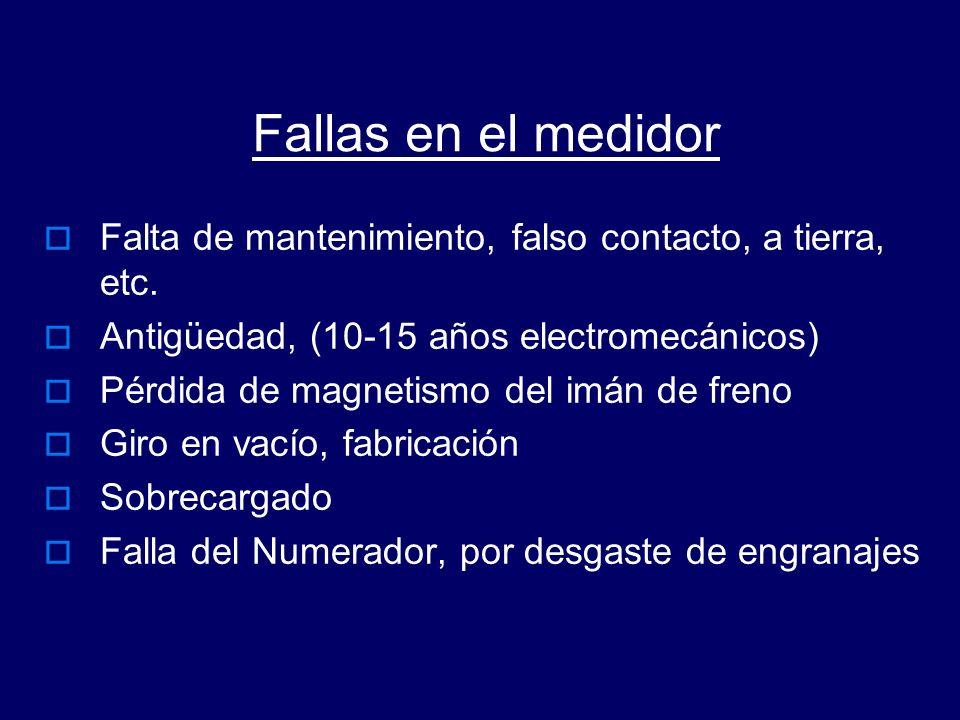 Fallas en el medidor Falta de mantenimiento, falso contacto, a tierra, etc. Antigüedad, (10-15 años electromecánicos)