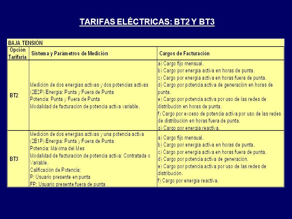 TARIFAS ELÉCTRICAS: BT2 Y BT3