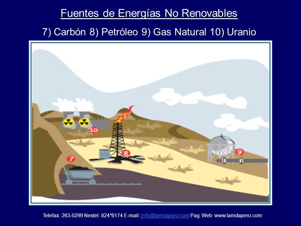 Fuentes de Energías No Renovables