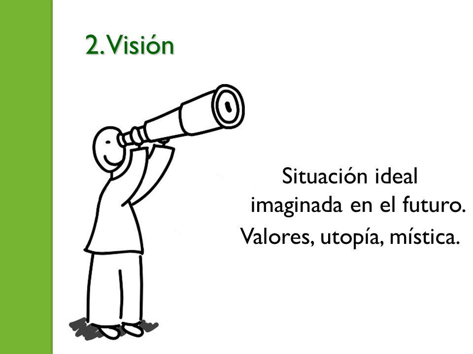 Situación ideal imaginada en el futuro. Valores, utopía, mística.