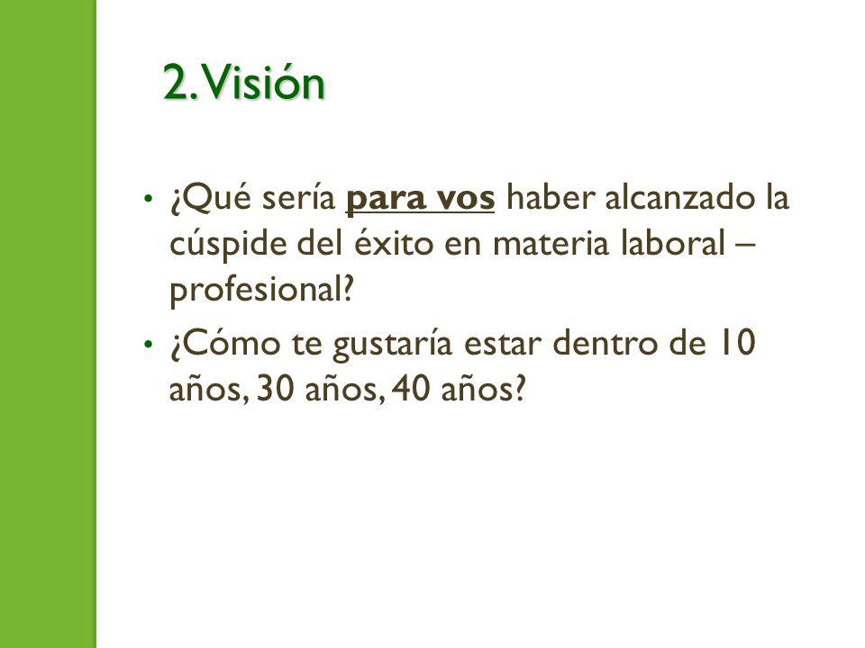 2. Visión ¿Qué sería para vos haber alcanzado la cúspide del éxito en materia laboral – profesional