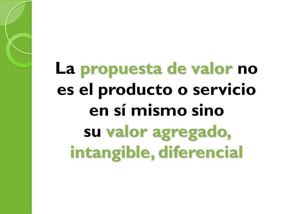 La propuesta de valor no es el producto o servicio en sí mismo sino su valor agregado, intangible, diferencial