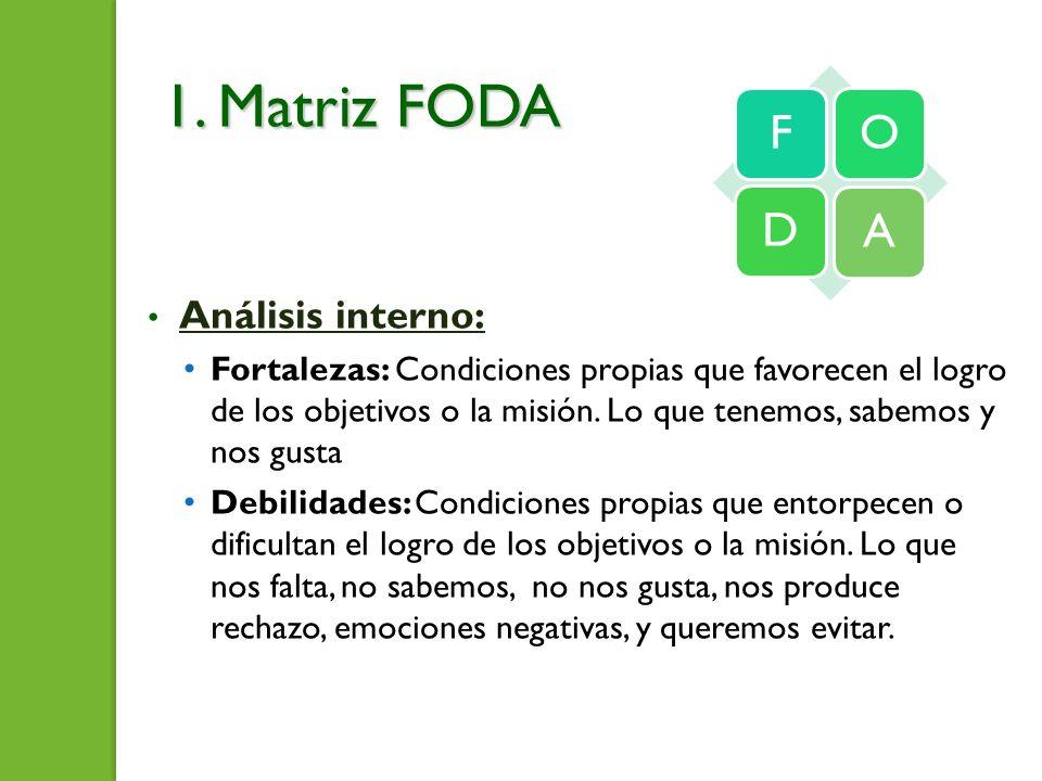 1. Matriz FODA Análisis interno: