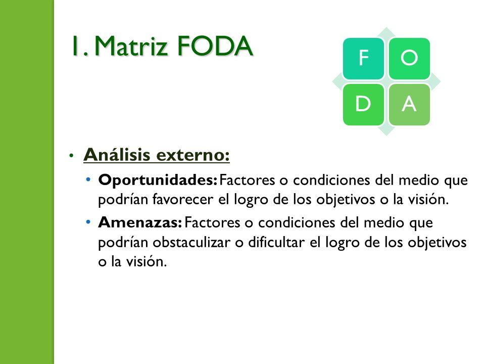 1. Matriz FODA Análisis externo: