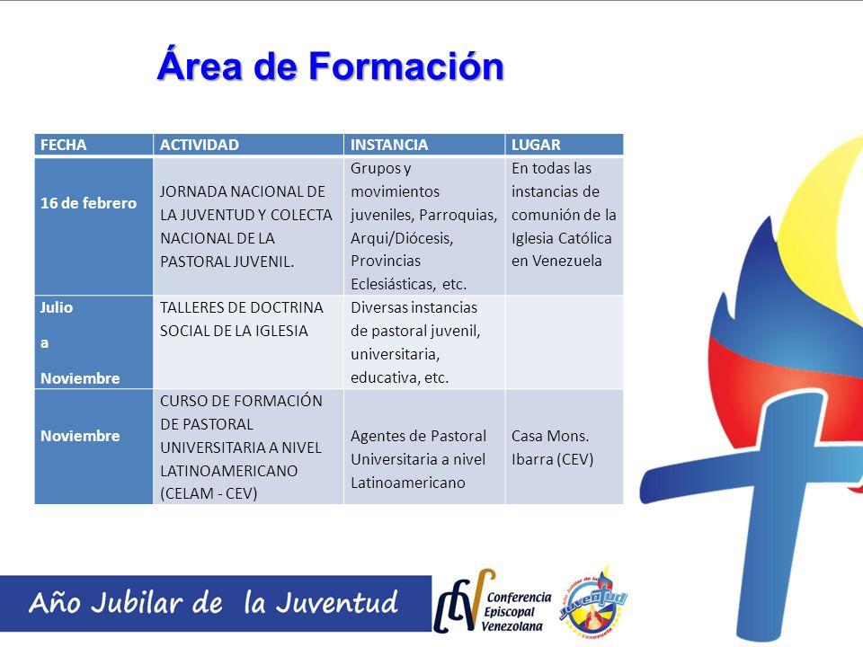 Área de Formación FECHA ACTIVIDAD INSTANCIA LUGAR 16 de febrero