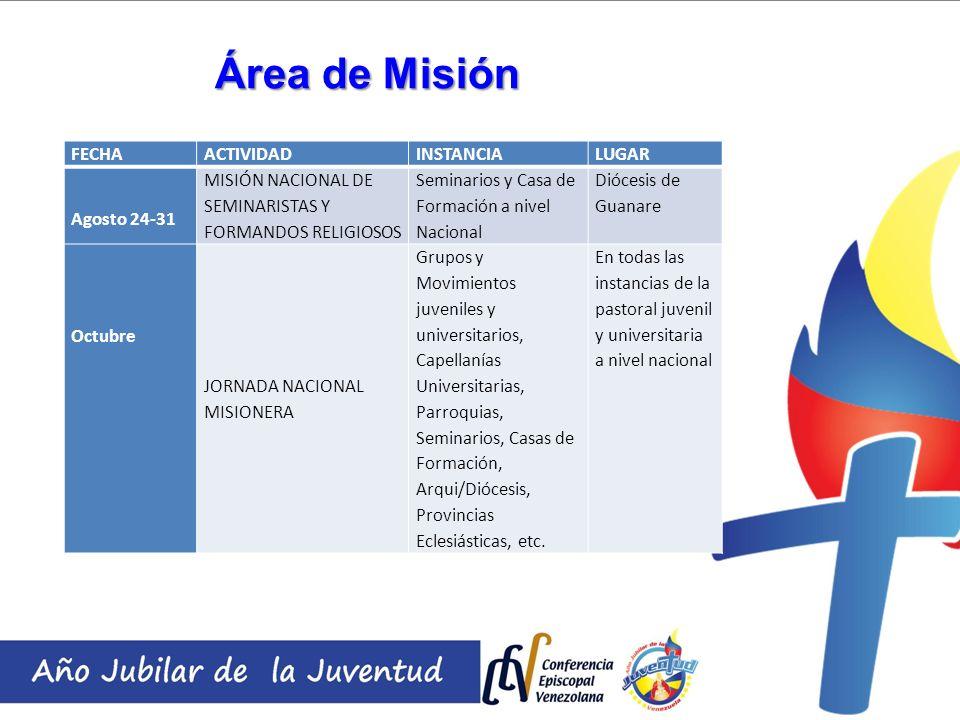 Área de Misión FECHA ACTIVIDAD INSTANCIA LUGAR Agosto 24-31