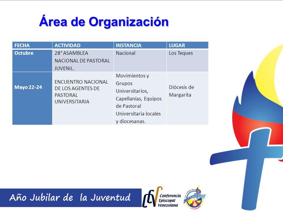 Área de Organización FECHA ACTIVIDAD INSTANCIA LUGAR Octubre