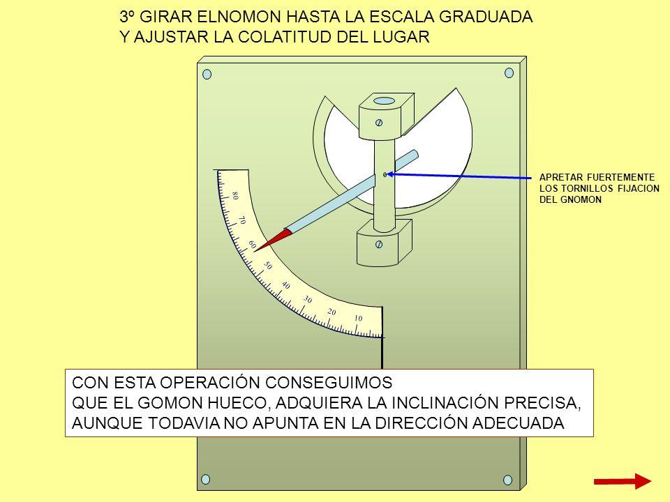 3º GIRAR ELNOMON HASTA LA ESCALA GRADUADA