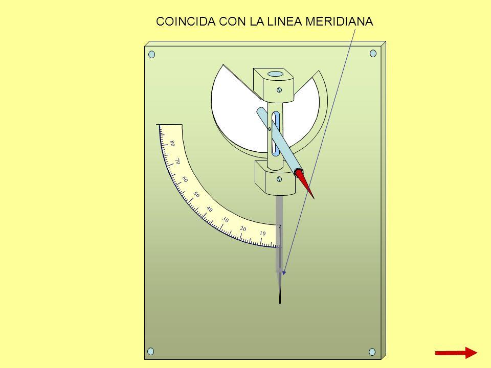 COINCIDA CON LA LINEA MERIDIANA