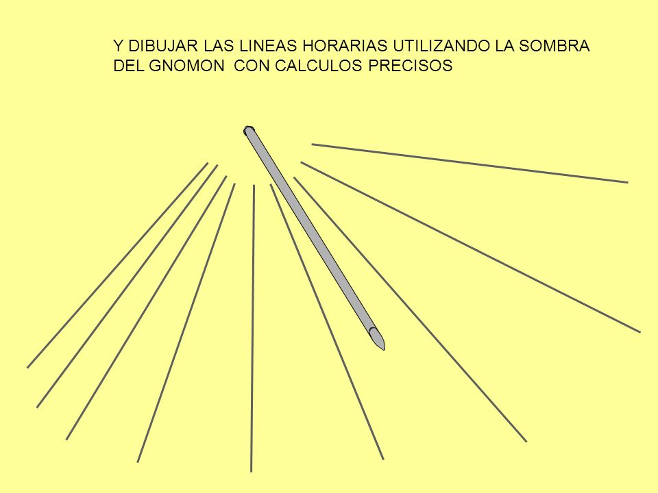 Y DIBUJAR LAS LINEAS HORARIAS UTILIZANDO LA SOMBRA