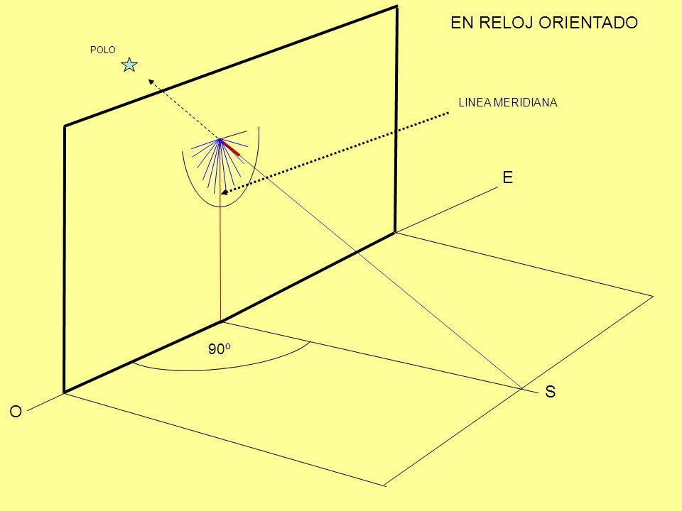 EN RELOJ ORIENTADO POLO LINEA MERIDIANA E 90º S O