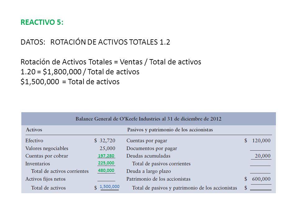 DATOS: ROTACIÓN DE ACTIVOS TOTALES 1.2