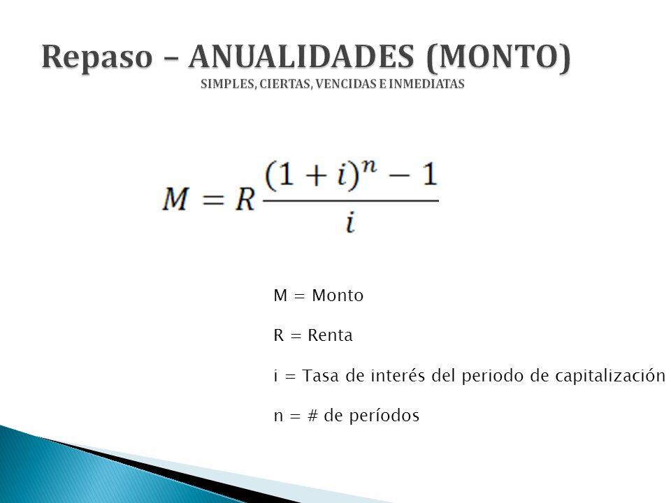 Repaso – ANUALIDADES (MONTO) SIMPLES, CIERTAS, VENCIDAS E INMEDIATAS