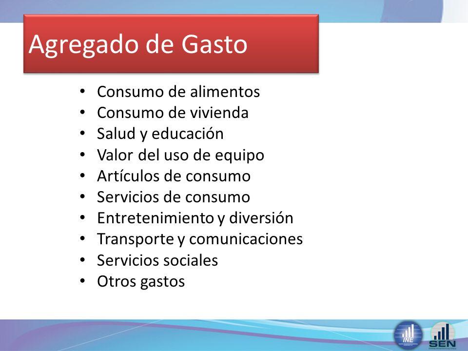 Agregado de Gasto Consumo de alimentos Consumo de vivienda