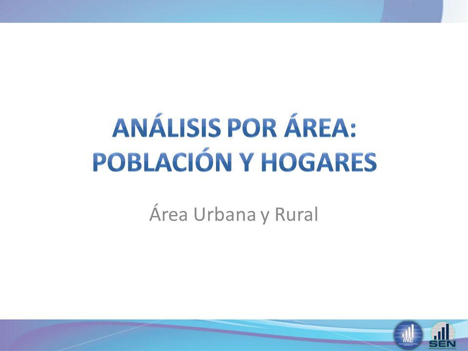 Análisis POR ÁREA: población y hogares
