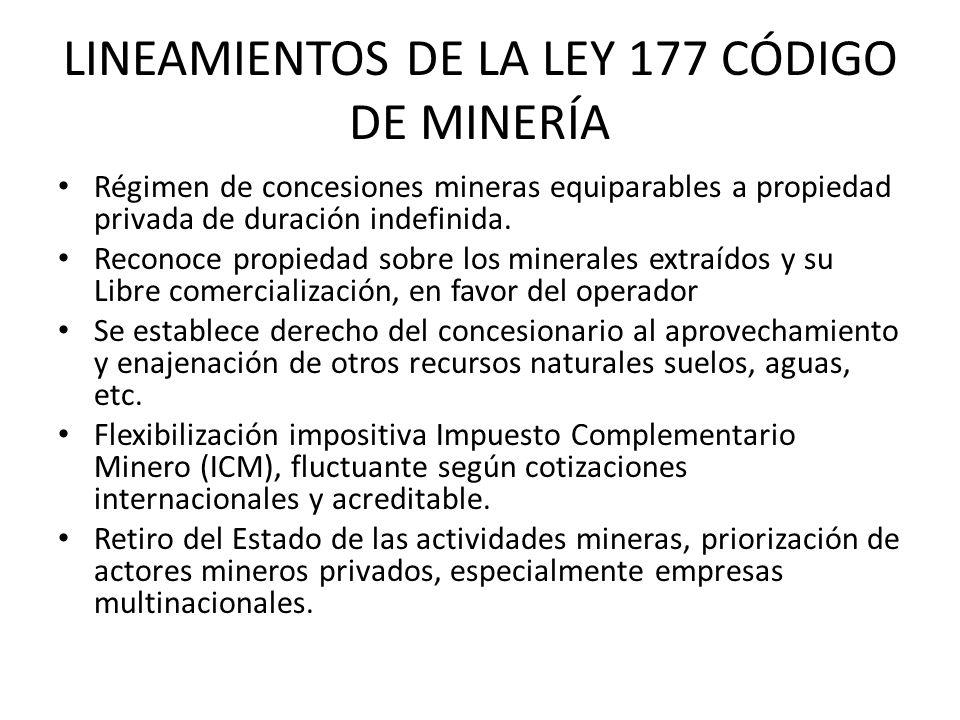 LINEAMIENTOS DE LA LEY 177 CÓDIGO DE MINERÍA
