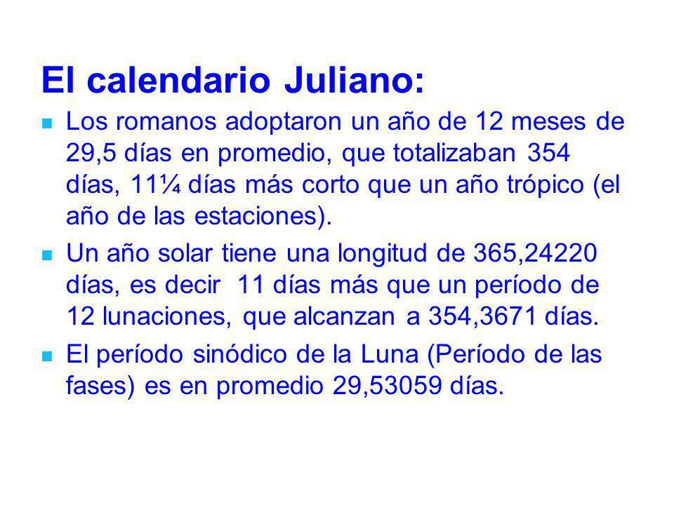 El calendario Juliano: